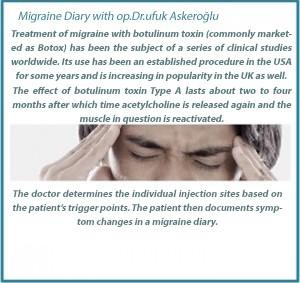 migren-botoksu-1-300x300 new